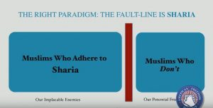 the-right-paradigm-faultline-is-sharia