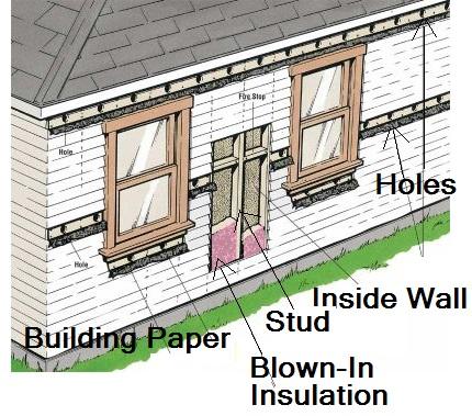 sidewall insulation company