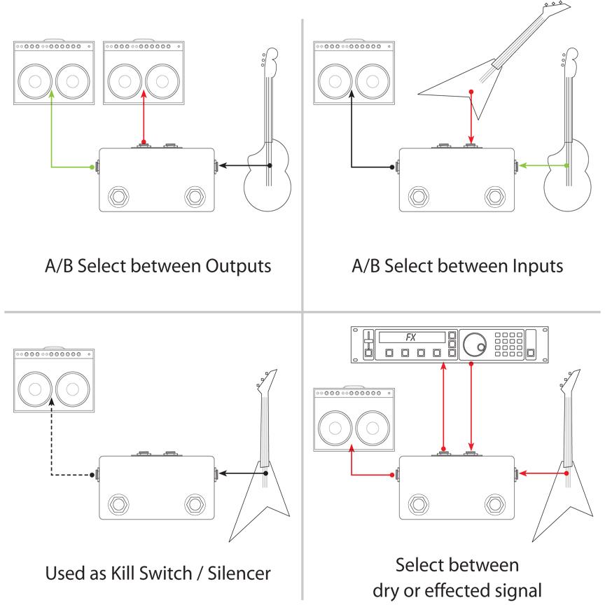 c1_Diagram