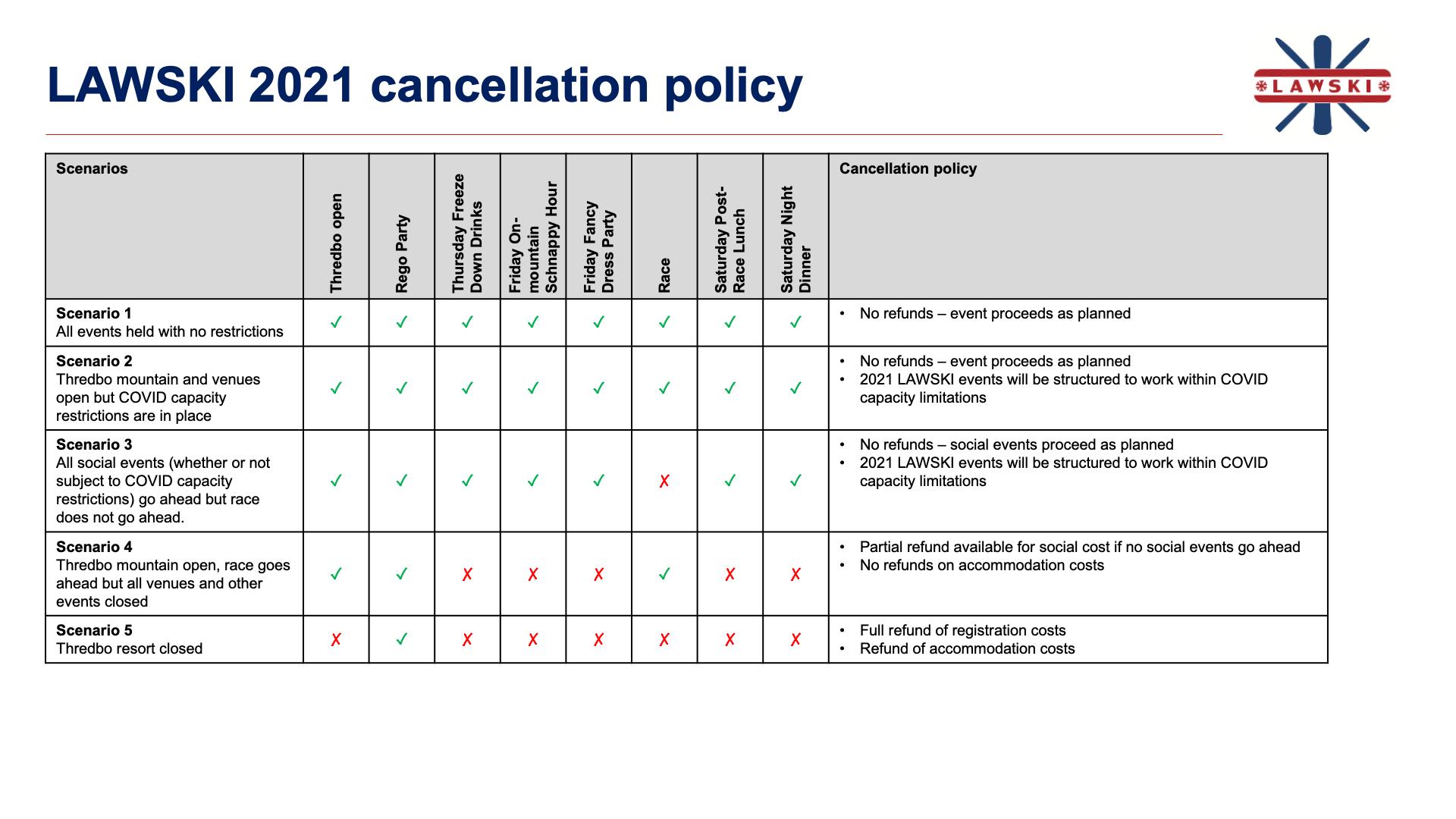 LAWSKI 2021 Cancellation PolicyV2
