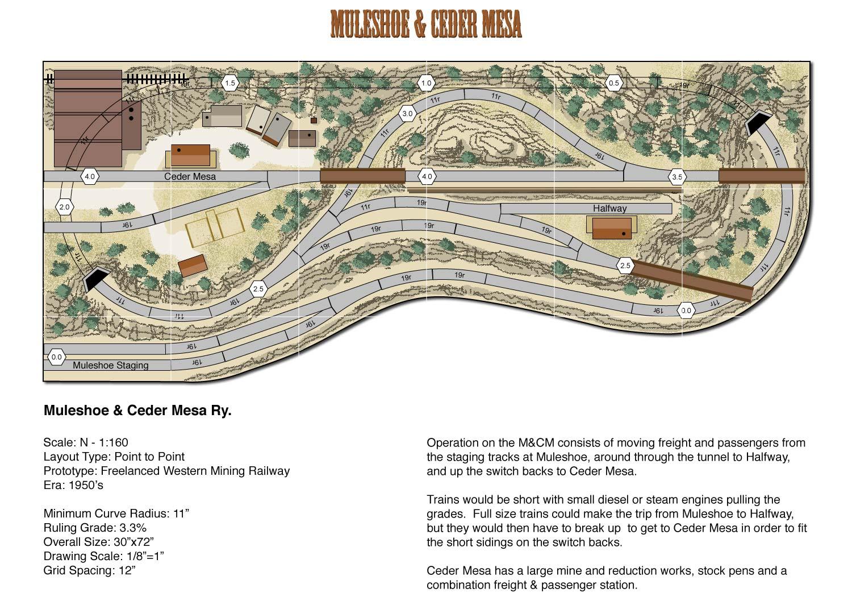 N scale track plan Dave Meek