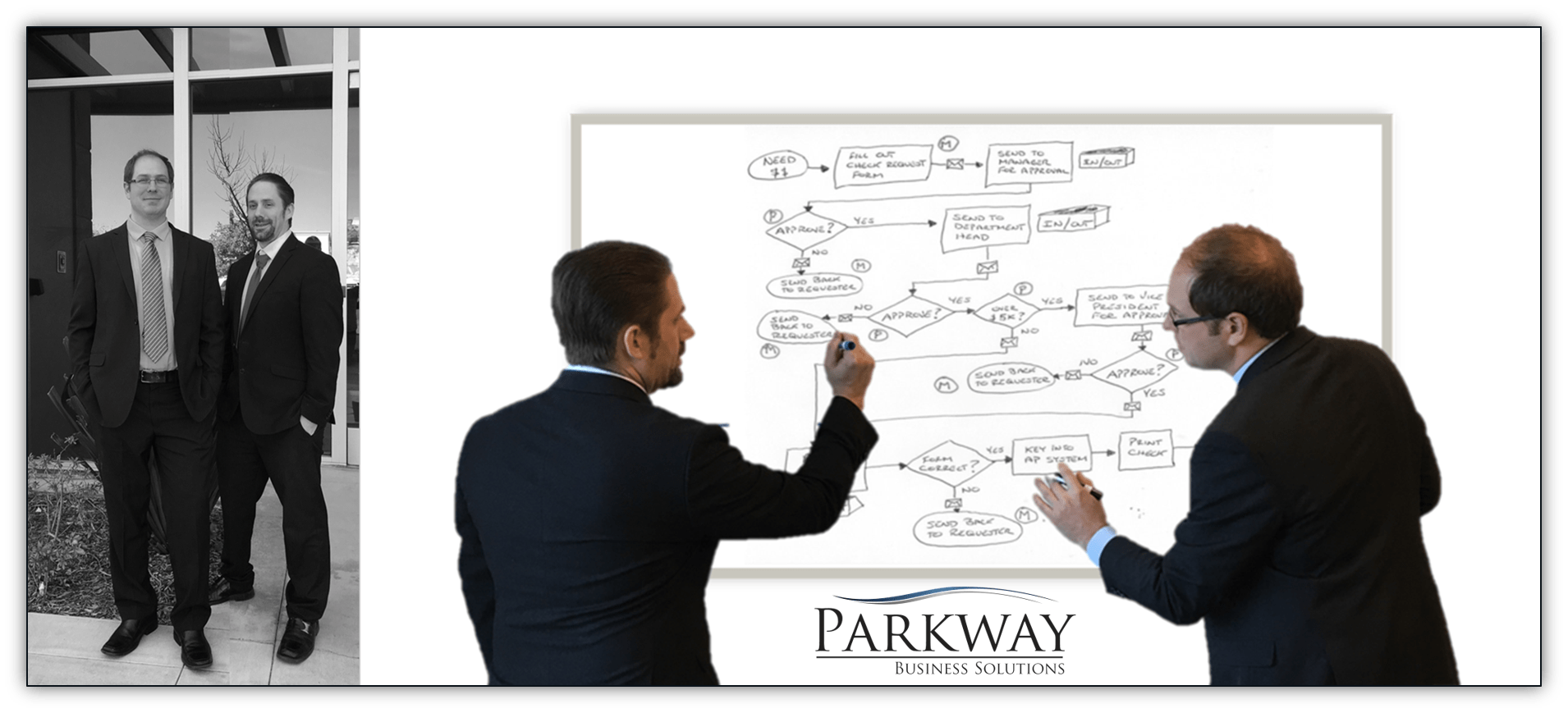 Ledgersync Named Parkway Business Solutions as Top Tech Accounting Firm for 2018