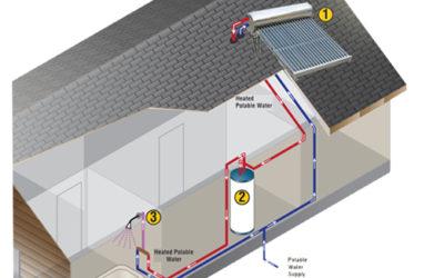 Pre-Heater Installation