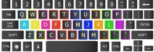 home row and keyboard finger assignment touch typing