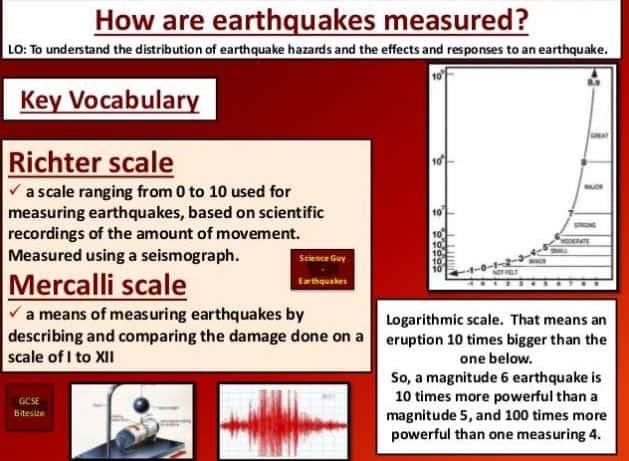 Earth_quake-_Richrter-Scale