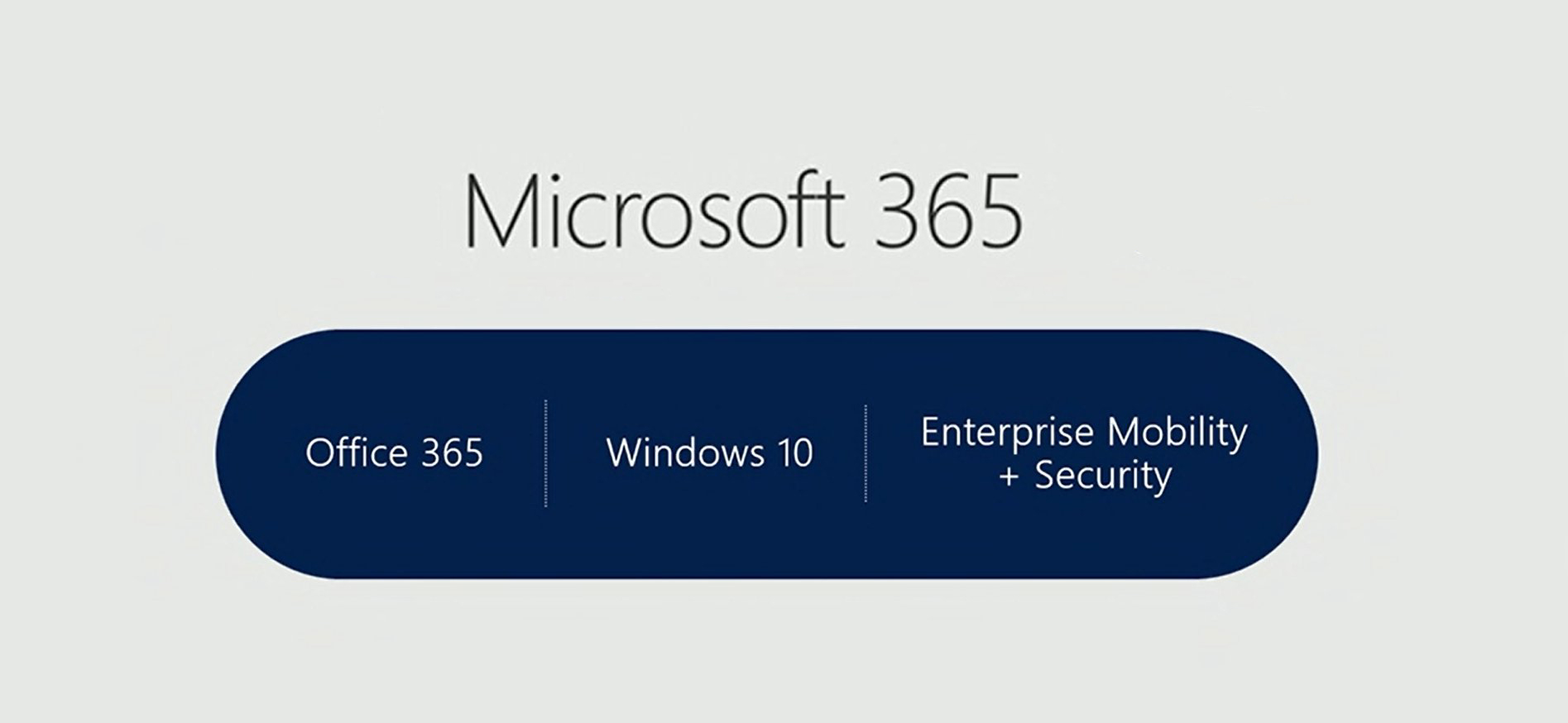 Apresentamos o Microsoft 365