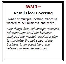 Retail Floor Covering
