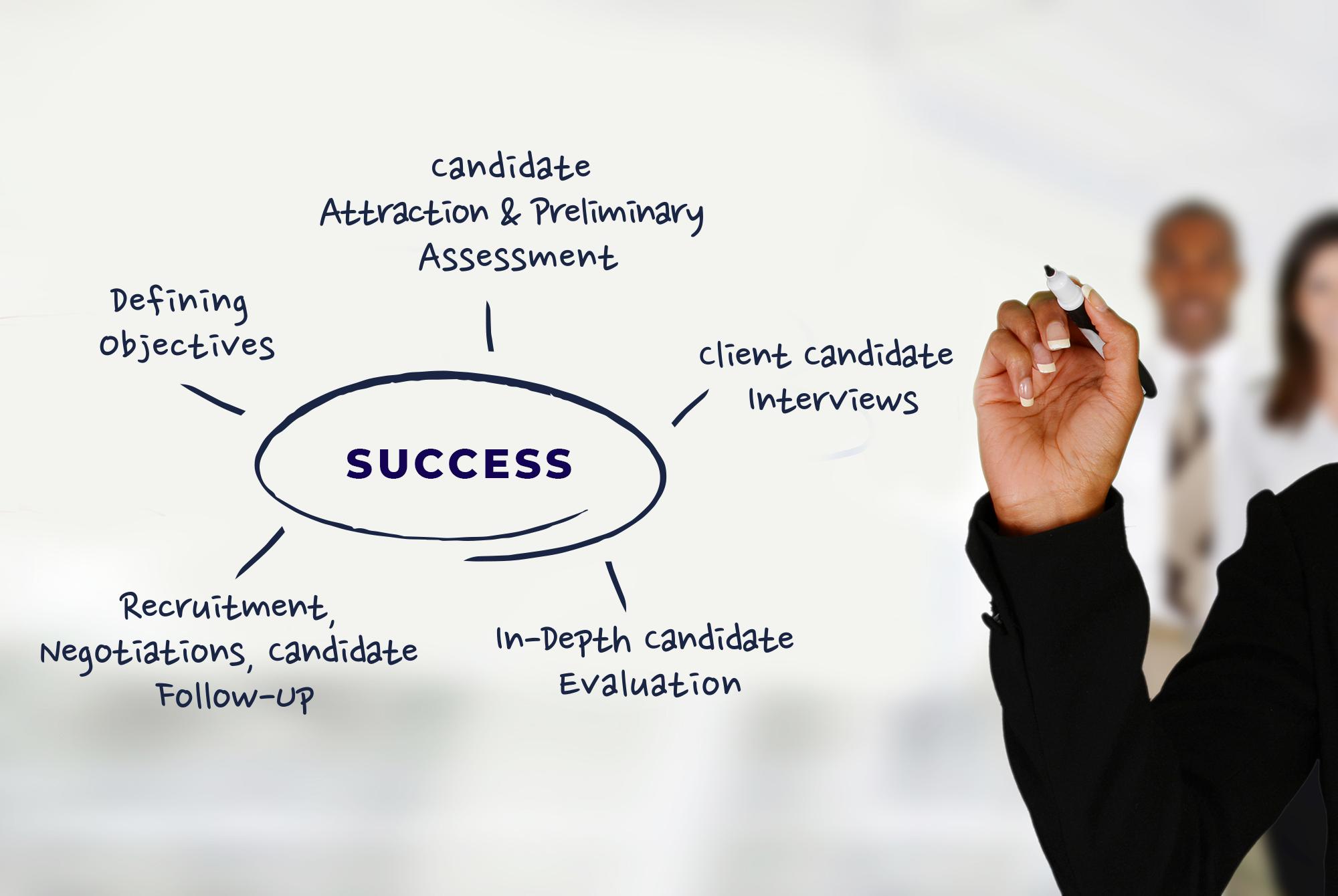 The RSC Path to Success