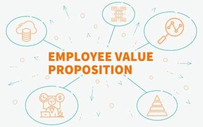 An In-depth Guide for Creating Employee Value Proposition