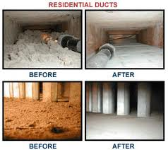 Air Duct Cleaning In San Antonio, TX