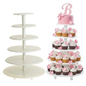 A Cup Cake Tower