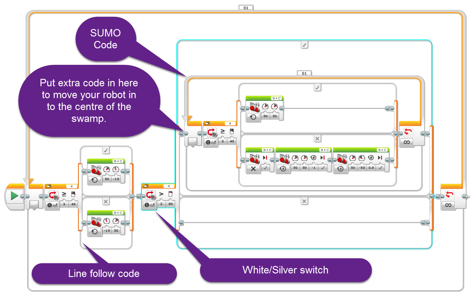 Code for EV3-G RoboCup Junior Rescue, line following and SUMO code combined