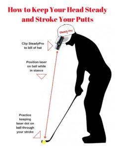 golf practice aid, golf swing trainer