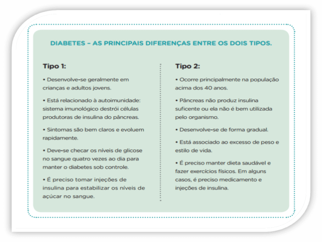 tipos-de-diabetes