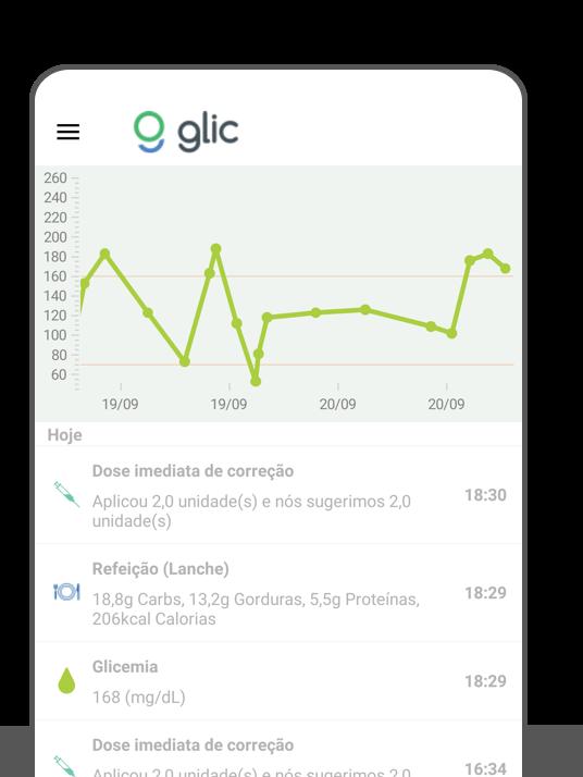 Um celular com a tela mostrando um gráfico e os últimos dados adicionados no App.