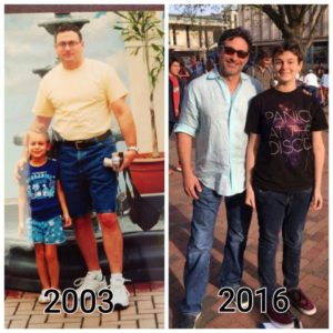 Dr. Croland's Weight Loss