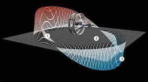Warp Drive Technology