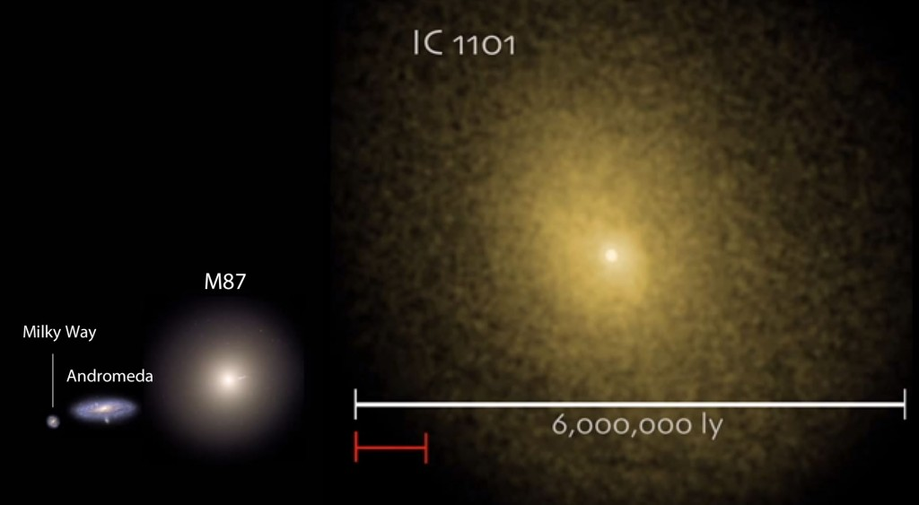 IC 1101 – The Largest Galaxy in the Observable Universe