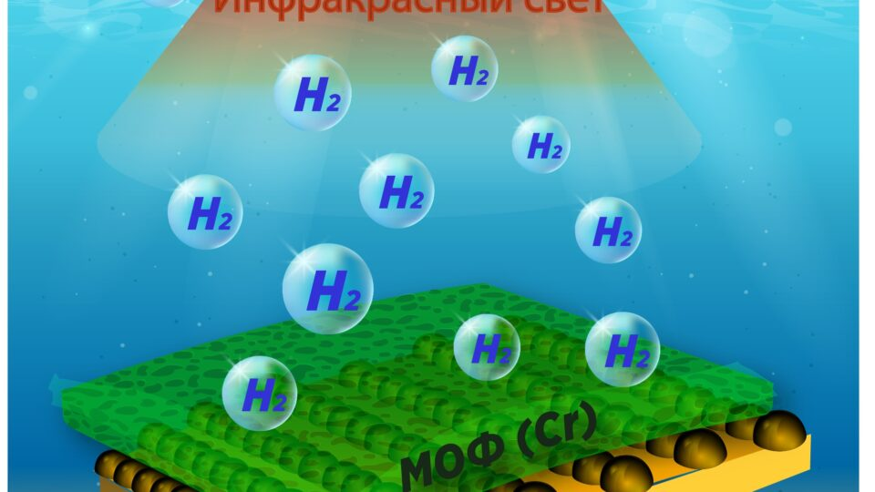 generating hydrogen from polluted water