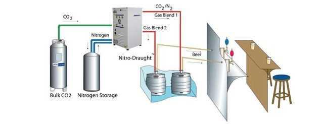 N2 Generator Diagram