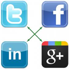 Crossposting Blogs: Blogger, LiveJournal, Tyepad, WordPress, Facebook, Myspace, Twitter, Ping.fm
