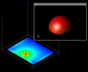3D Antenna Simulation from Momentum GXF
