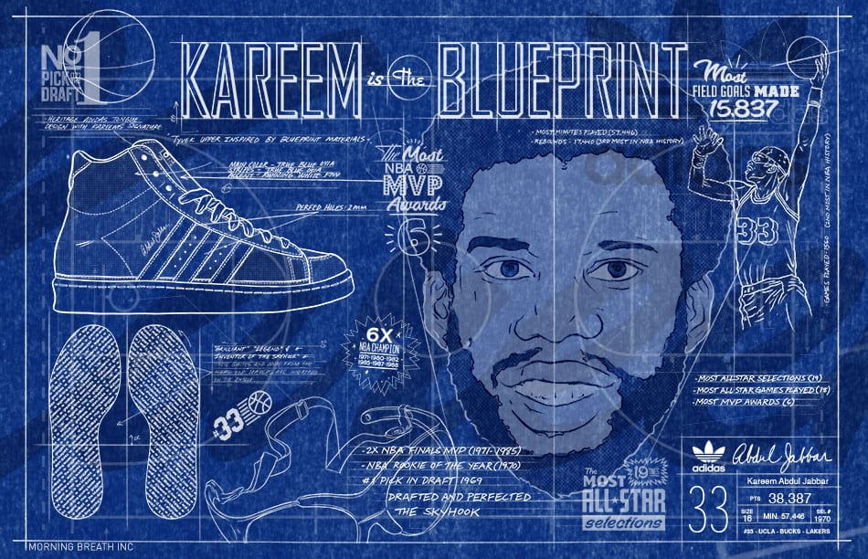 Kareem is the Blueprint
