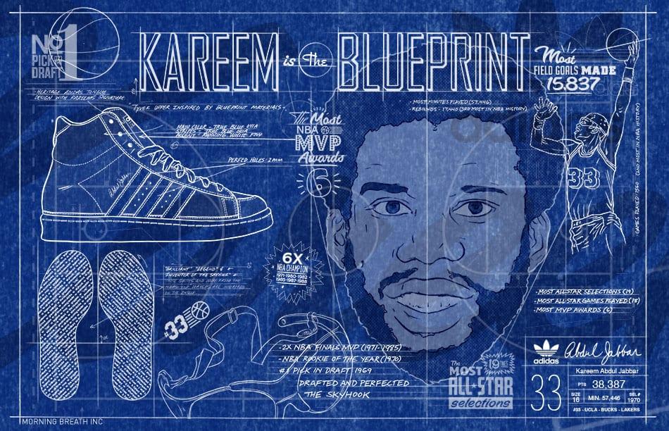 Kareem 2014 01 blueprint