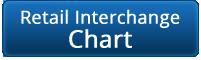 Retail Interchange