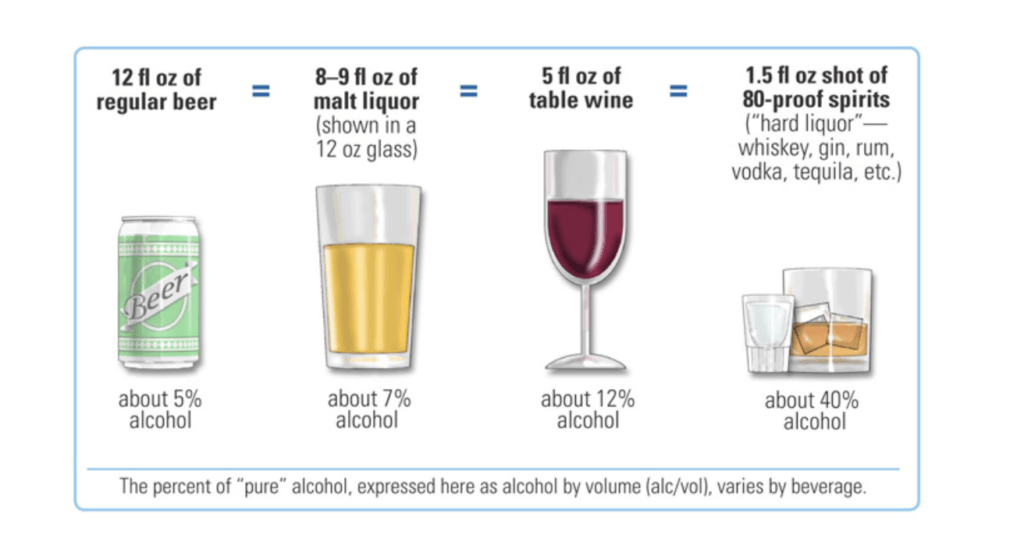 Alcohol Awareness Month Observed in April