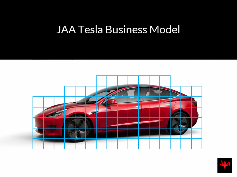 The JAA Tesla shared ownership business model