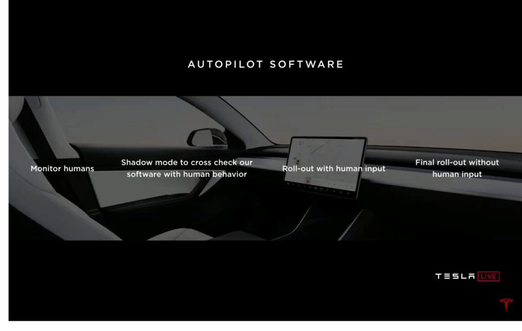 Tesla-Autonomy-Day-TheTeslaShow-118