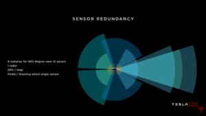 tesla-sensors_tesla-autonomy-day