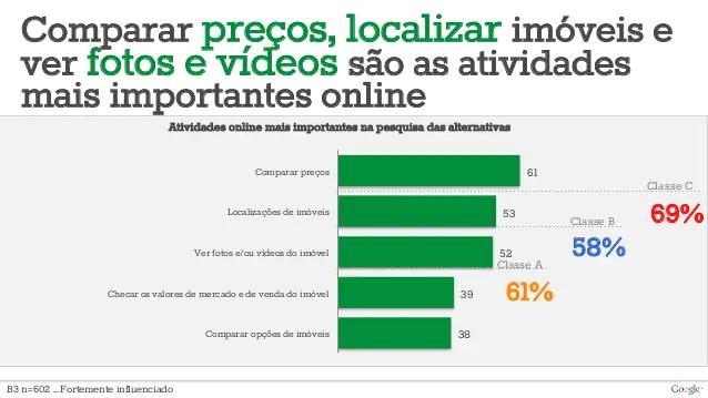 comportamento do consumidor banib conecta infografico