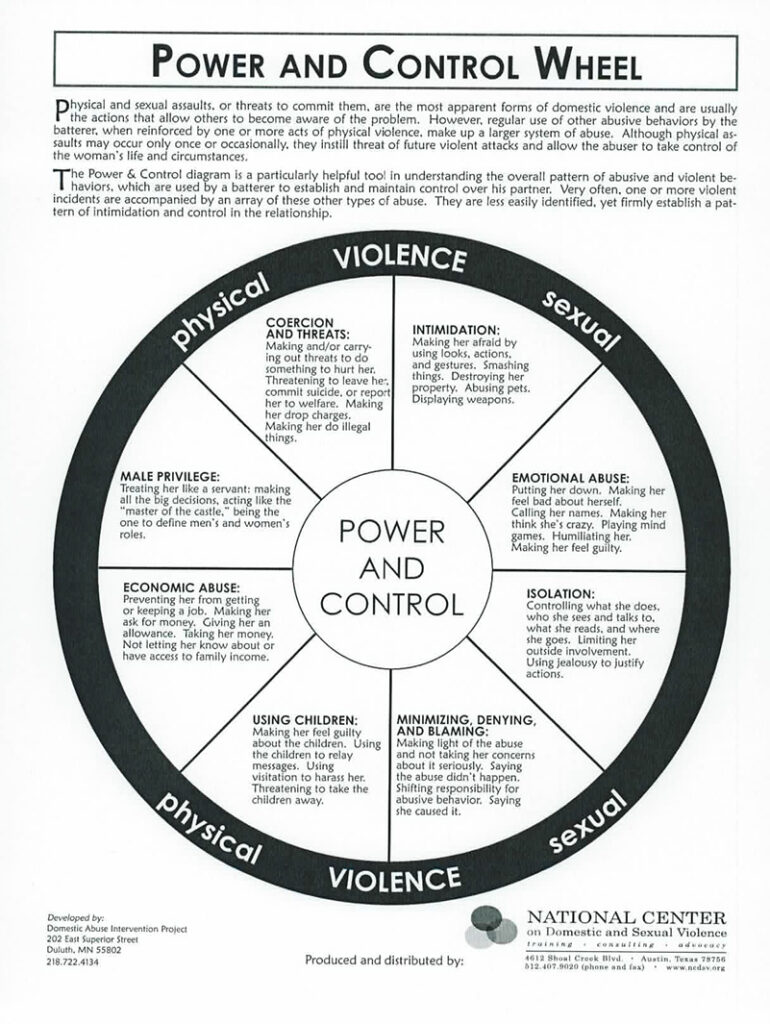 Wheel of power and control by permission