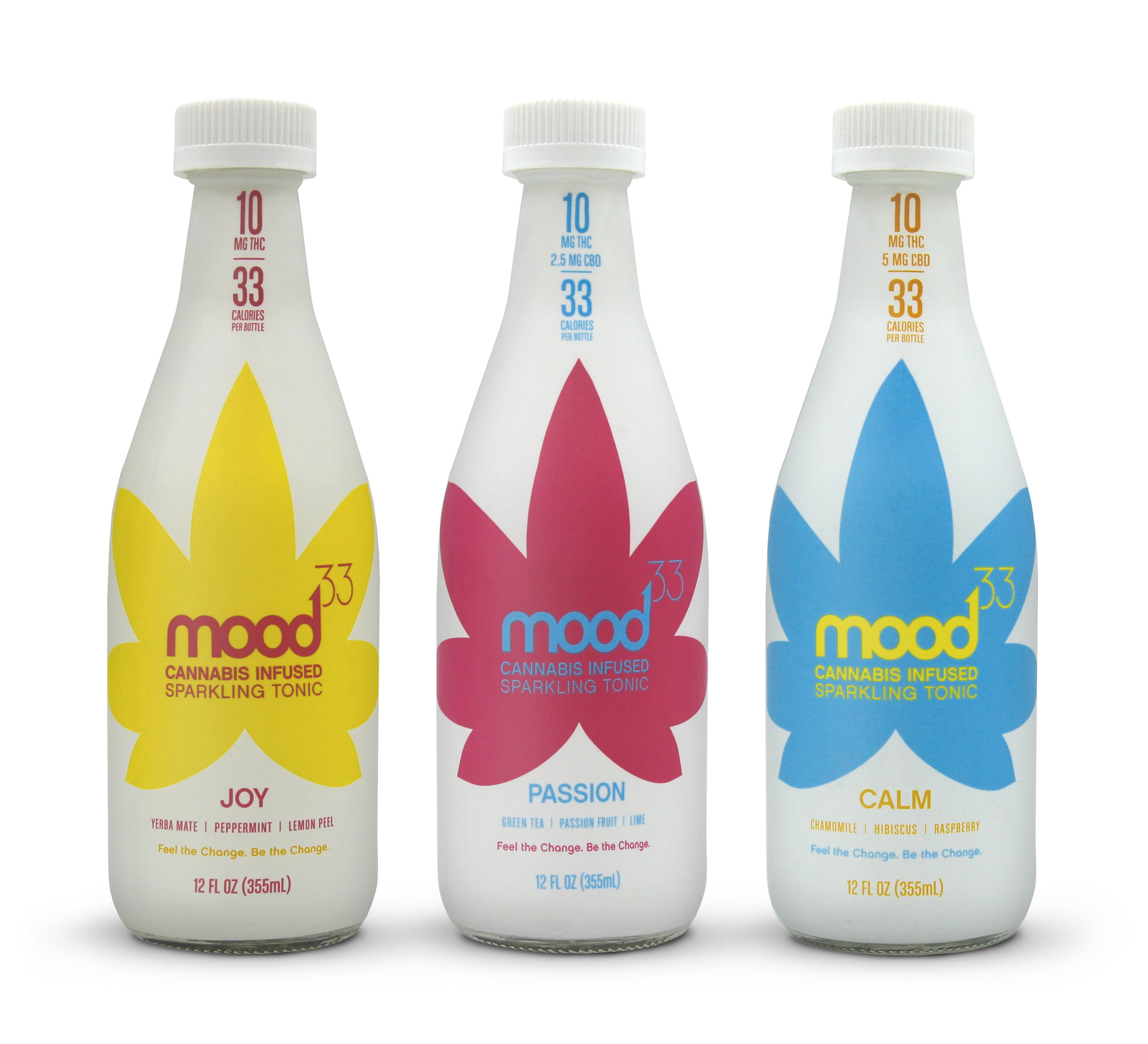 Mood 33, health