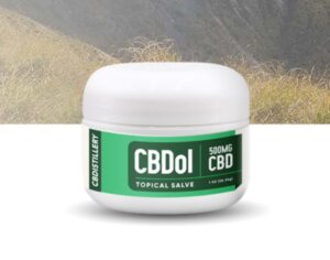 CBD to your Skin