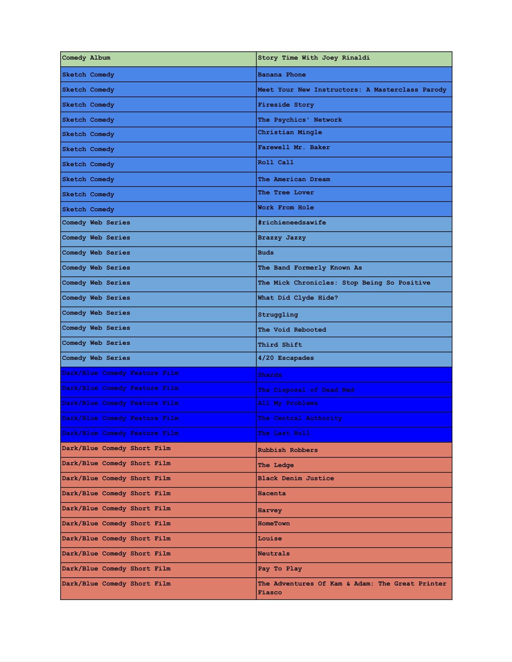 PLCCFF 2021 ALL TITLES - Google Docs-2