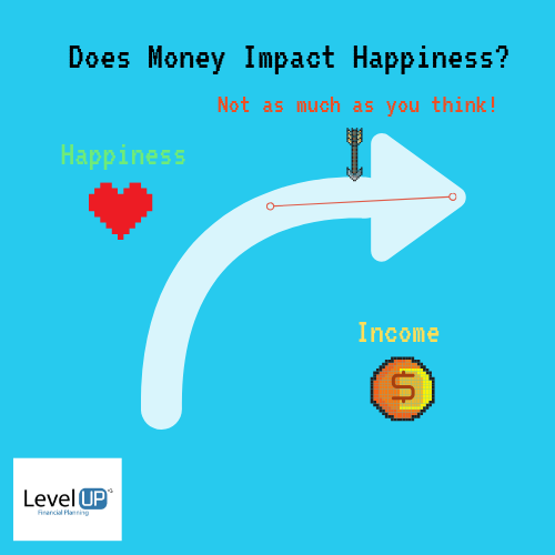 The impact of money on happiness
