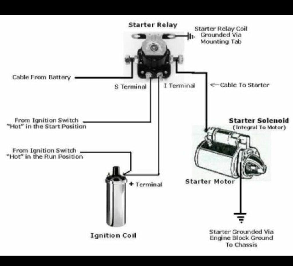 starter-solenoid-wiring