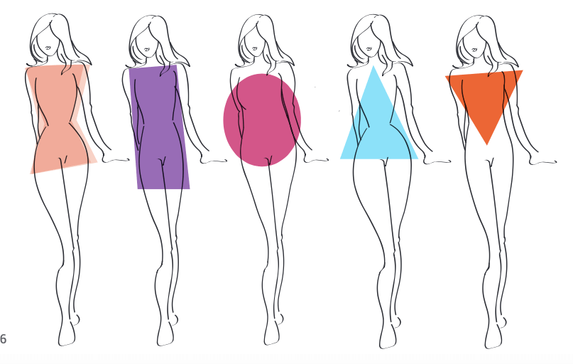 Interpret personal style adjectives to fit your body type.