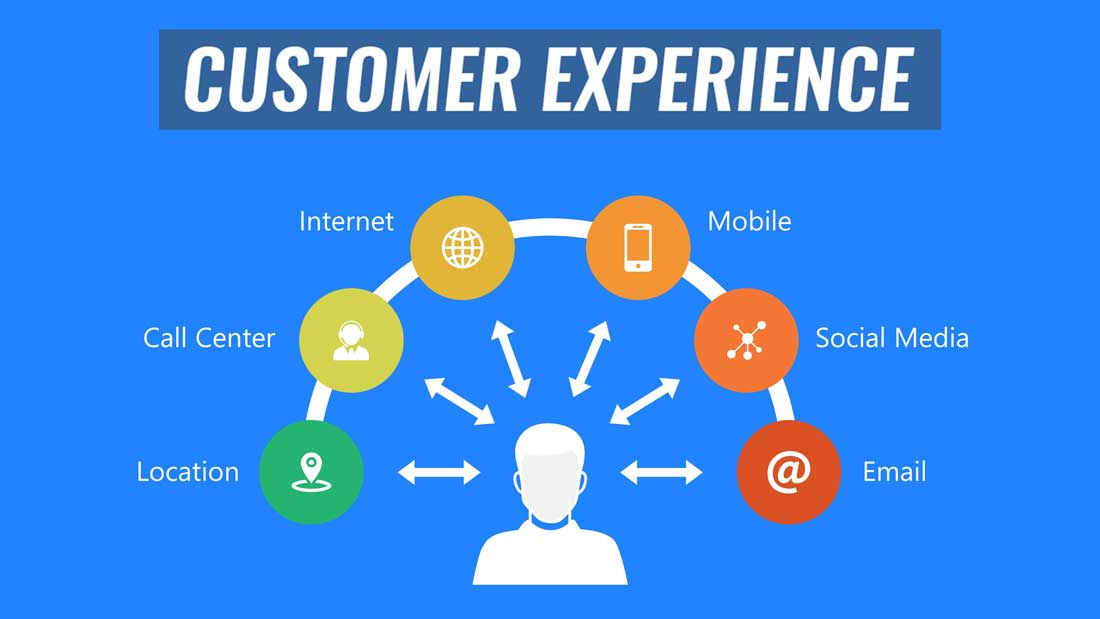 0002-customer-experience-diagram-1100px