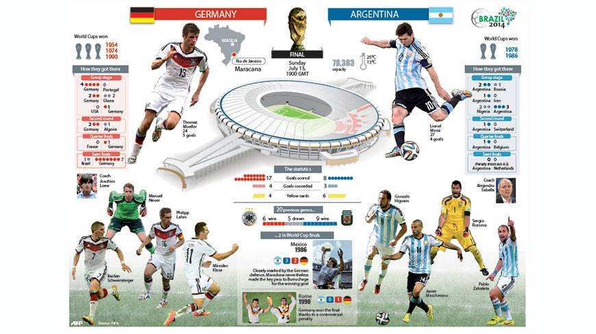 argentina-vs-Germany