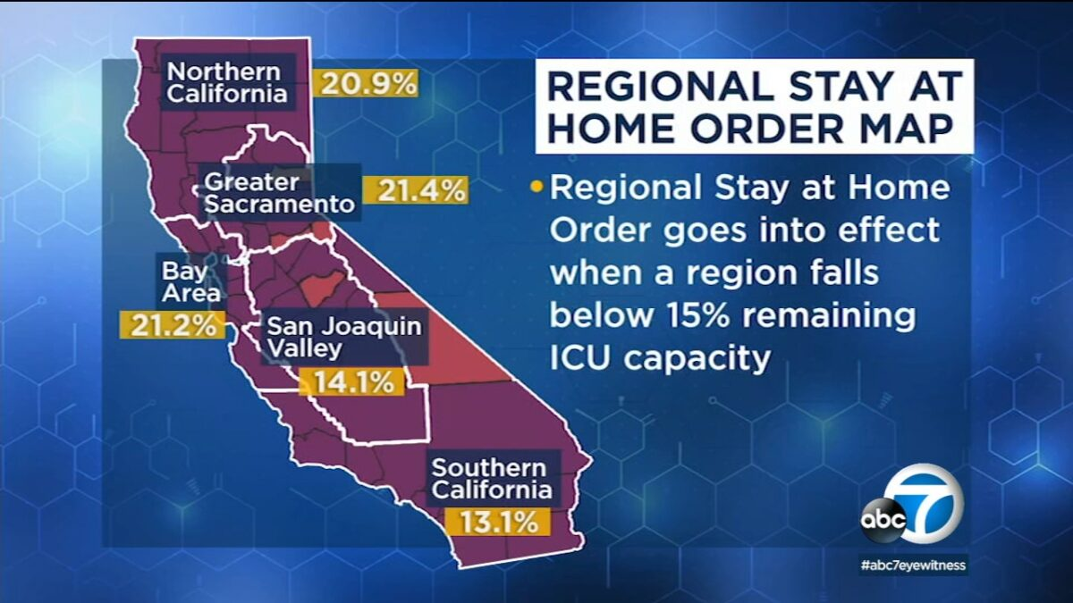 New Stay-at-Home Order Triggered by San Joaquin Valley and Southern California