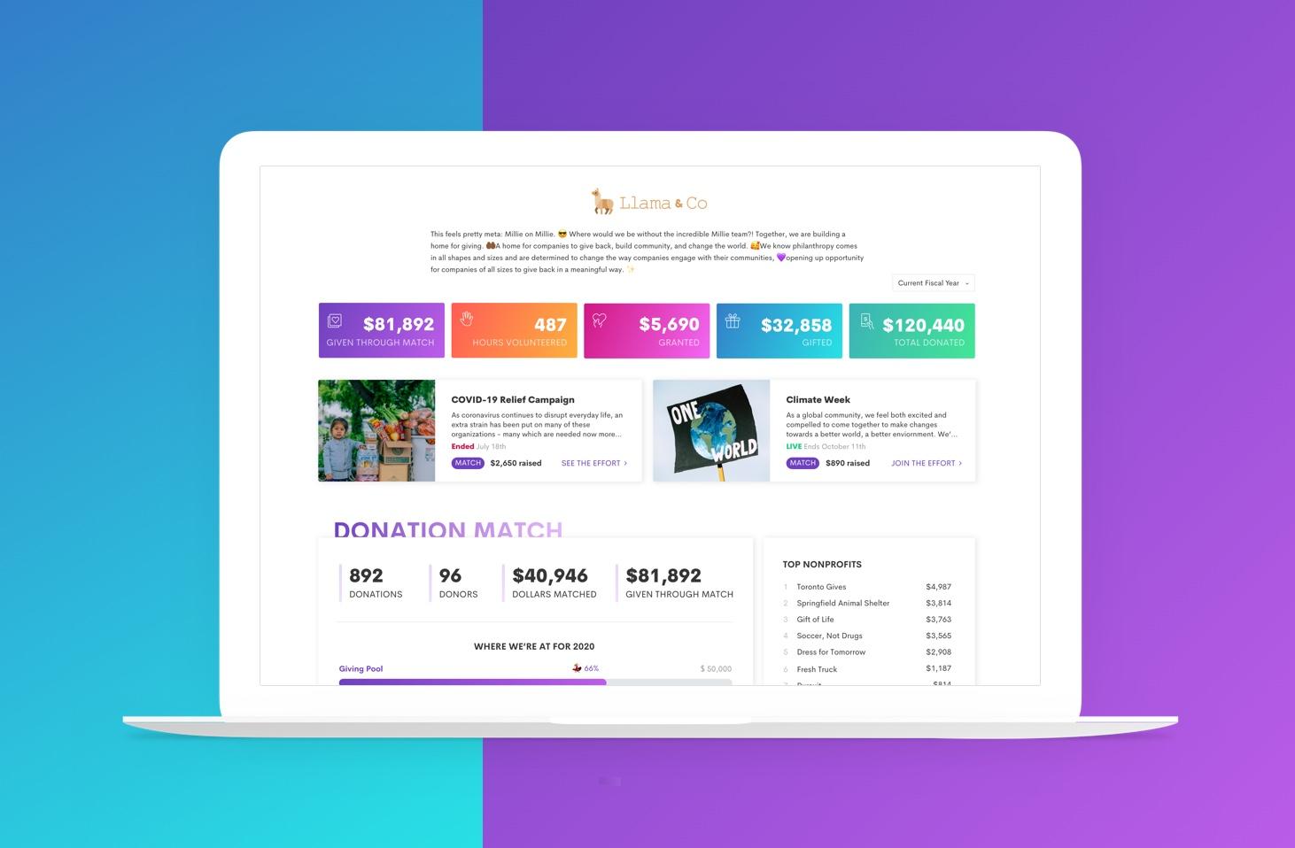 social impact dashboard millie