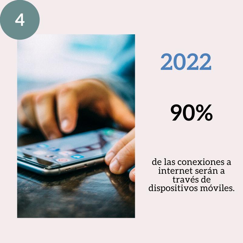 7 curiosidades sobre el uso del internet en Latinoamérica y el Caribe