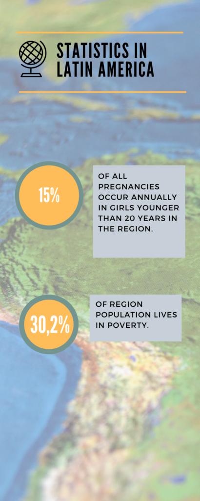 Statistics in LatinAmerrca