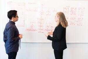 La importancia del diseño con el usuario
