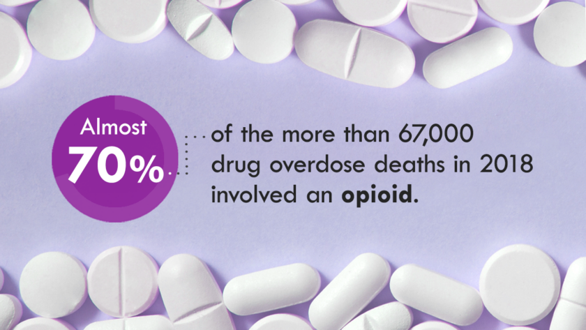 Opioid Overdose, Addiction and Abuse
