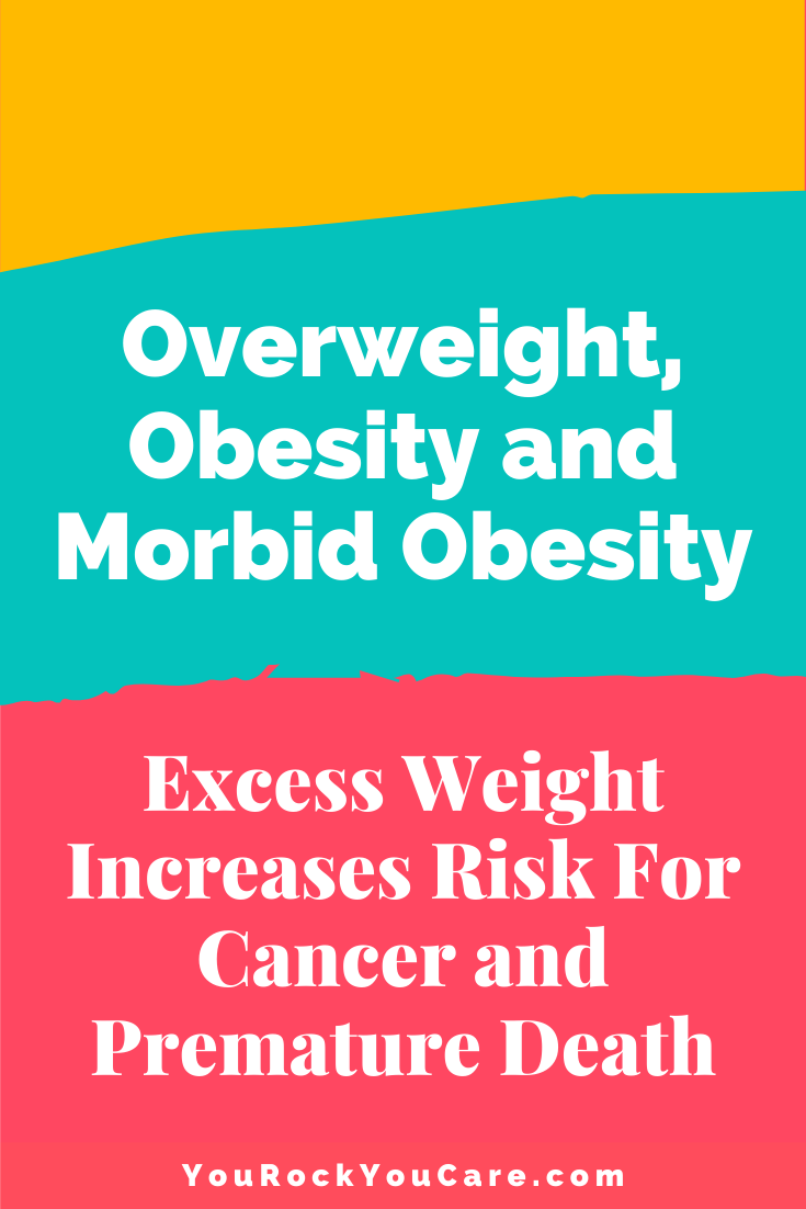 Overweight, Obesity and Morbid Obesity: Excess Weight Increases Risk for Cancer, Chronic Diseases and Premature Death